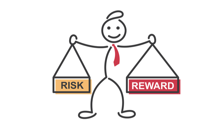 Risk-Return Trade off: The Truth