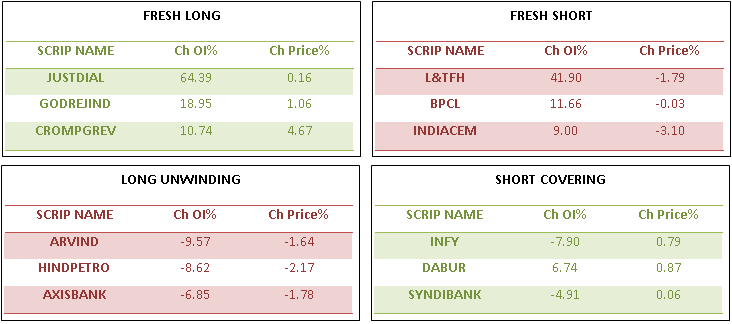 23 - Derivative stats of Nifty on 14 Mar'14 - Detailed Report