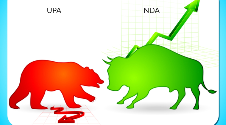Indian Elections 2014 and the Equity Market