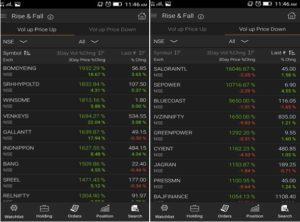 Rise Fall 300x222 - SINE Advanced trading tools
