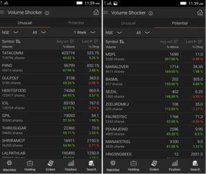Volume shocker 300x253 - SINE Advanced trading tools
