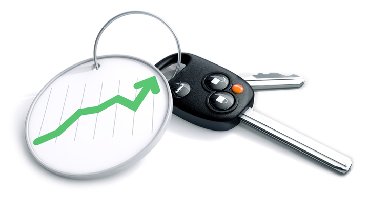buy car - Invest In shares to bring home your dream car