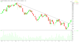 image 3 - Trend, Trend lines and Rule Breaking in Stock Market Trading