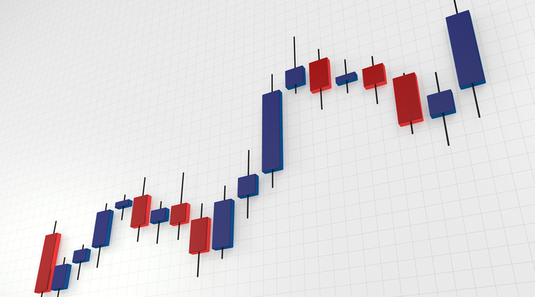 Difference between Technical analysis of Stocks and Futures