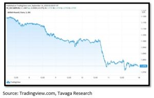 GBP 300x191 - Weekly Musings – Volume II - TradeSmart