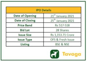 HFFC IPO 300x214 - Home First Finance Company IPO