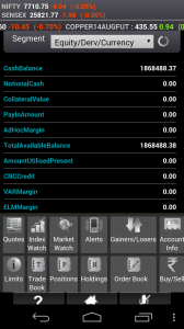 margin available for trading